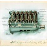 Aggregat, Mercedes- Daimler- Flugmotor D 3, 160 PS, 6 Zylinder